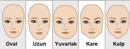 Yüz Şekli Ve Kişilik Arasındaki İlişki