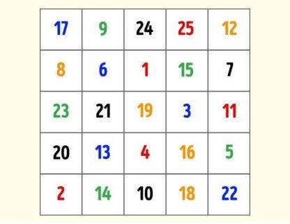 sayı tablosu