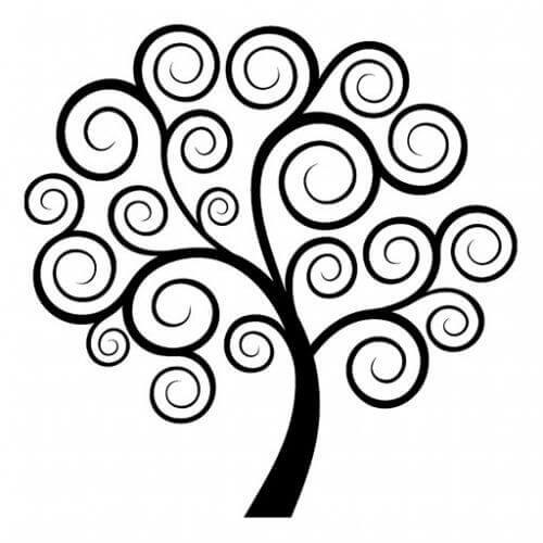 sarmal ağaç figürü