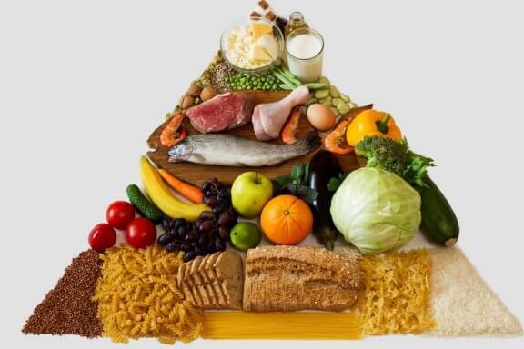 Yeni Besin Piramidi ile Sağlıklı Yaşam