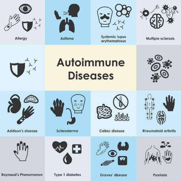 En Yaygın Otoimmün Hastalıklar